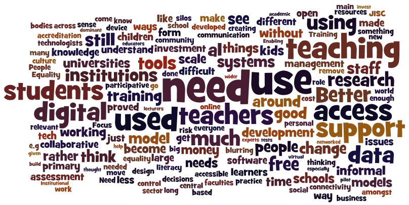 """Wordle of all responses to the """"Seven Questions"""" that were made during the ALT-C 2011 workshop. (NB: four words have been eliminated - """"learning"""", """"education"""", """"technology"""", """"technologies"""")"""